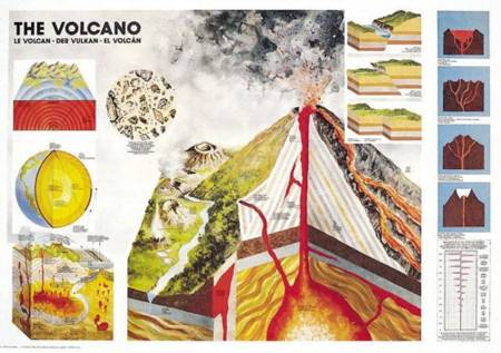Jigsaw Puzzle - The Volcano (#2804N00030) - 1000 Pieces Ricordi